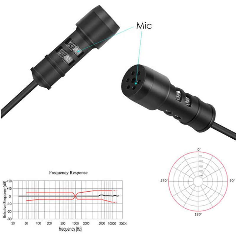 Microphone Câble R955