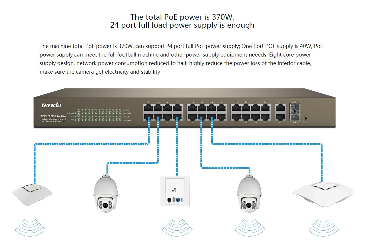 Switch 24 ports 10/100m